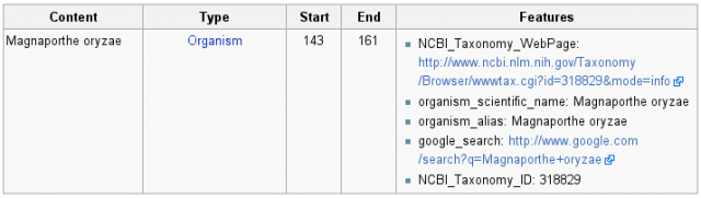 Entity detection example in IntelliGenWiki