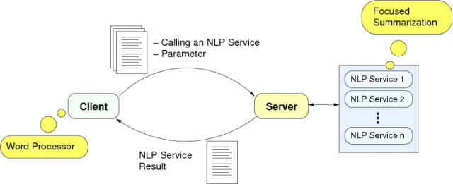 Semantic Assistants Overview