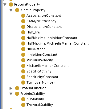 OMM Impact Ontology: Protein Properties