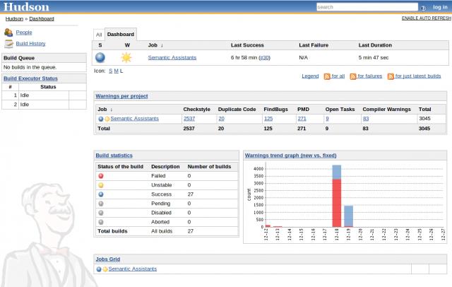 Semantic Assistants Hudson Server