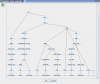 Syntaxtree of a sentence from the Java Collections Interface Documentation